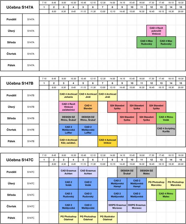 Rozvrh Molab letní semestr 2014